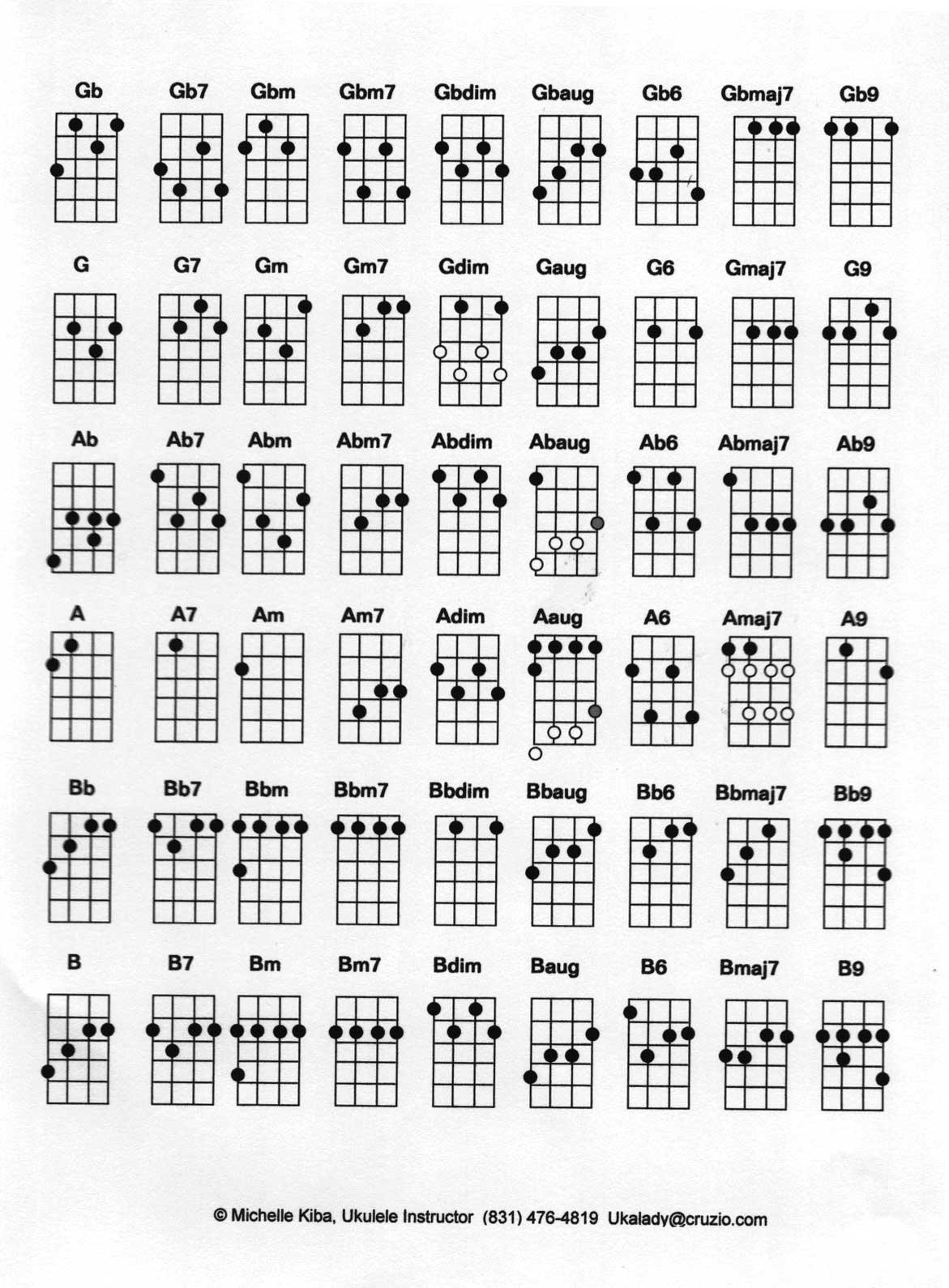 Index Of Musicfilesukulele